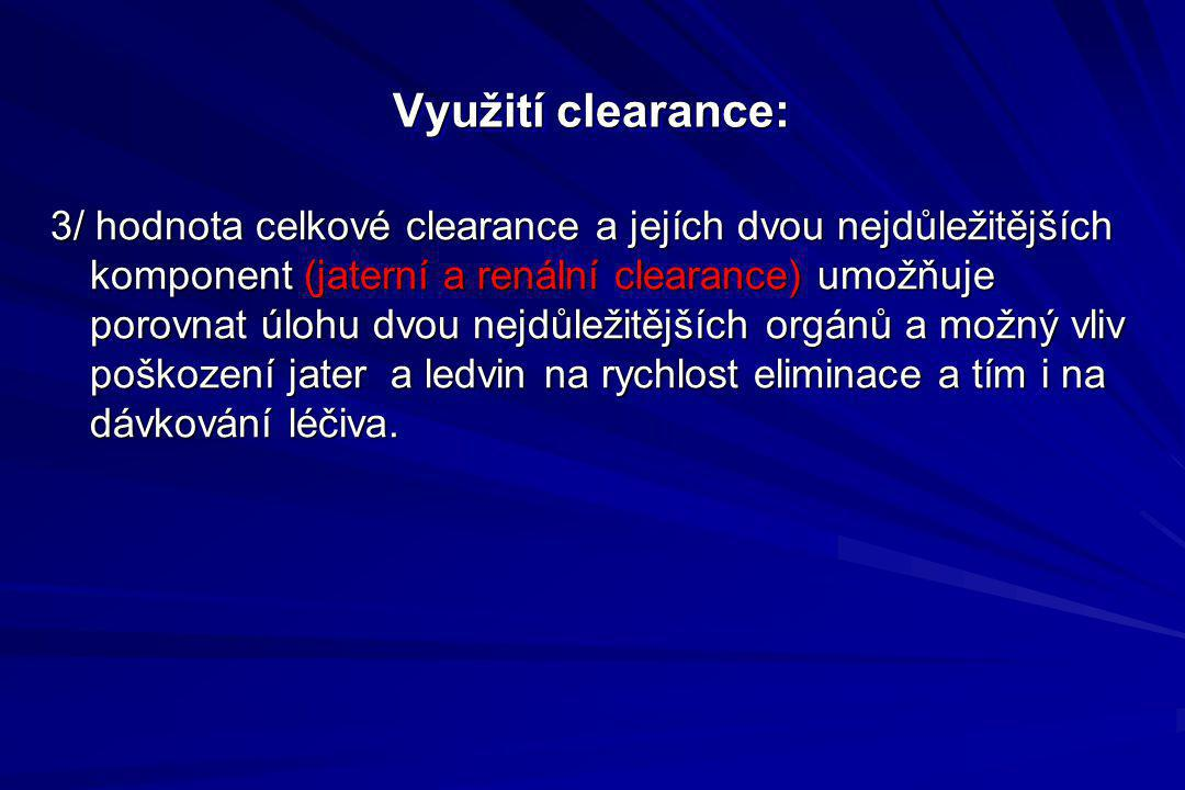 Využití clearance: