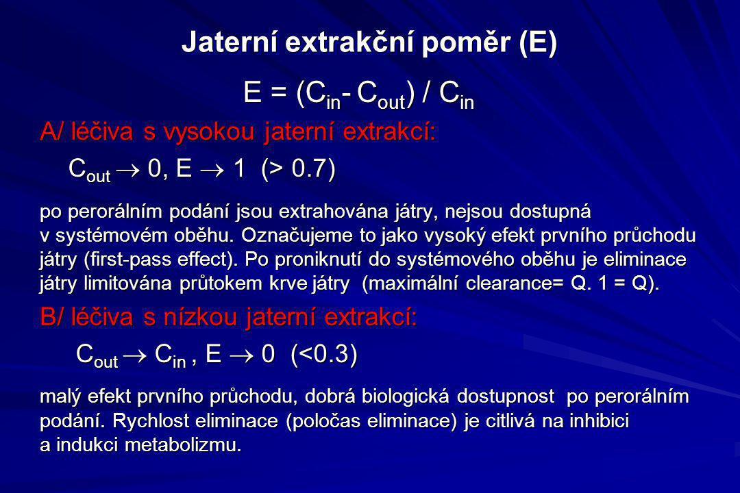 Jaterní extrakční poměr (E)