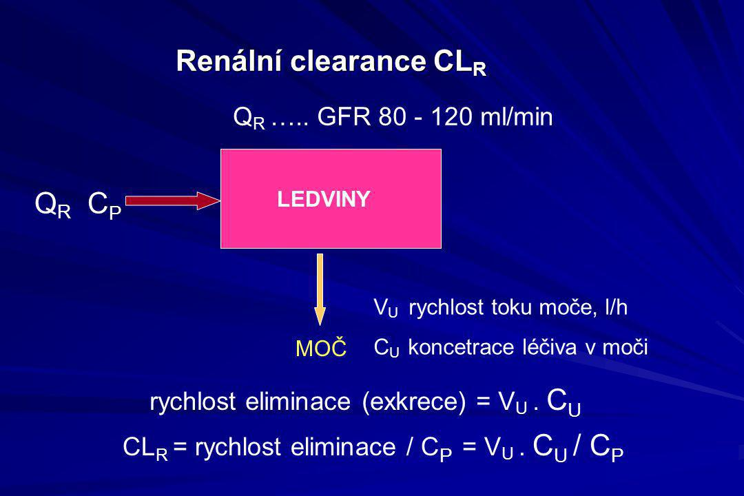 Renální clearance CLR QR CP QR ….. GFR 80 - 120 ml/min