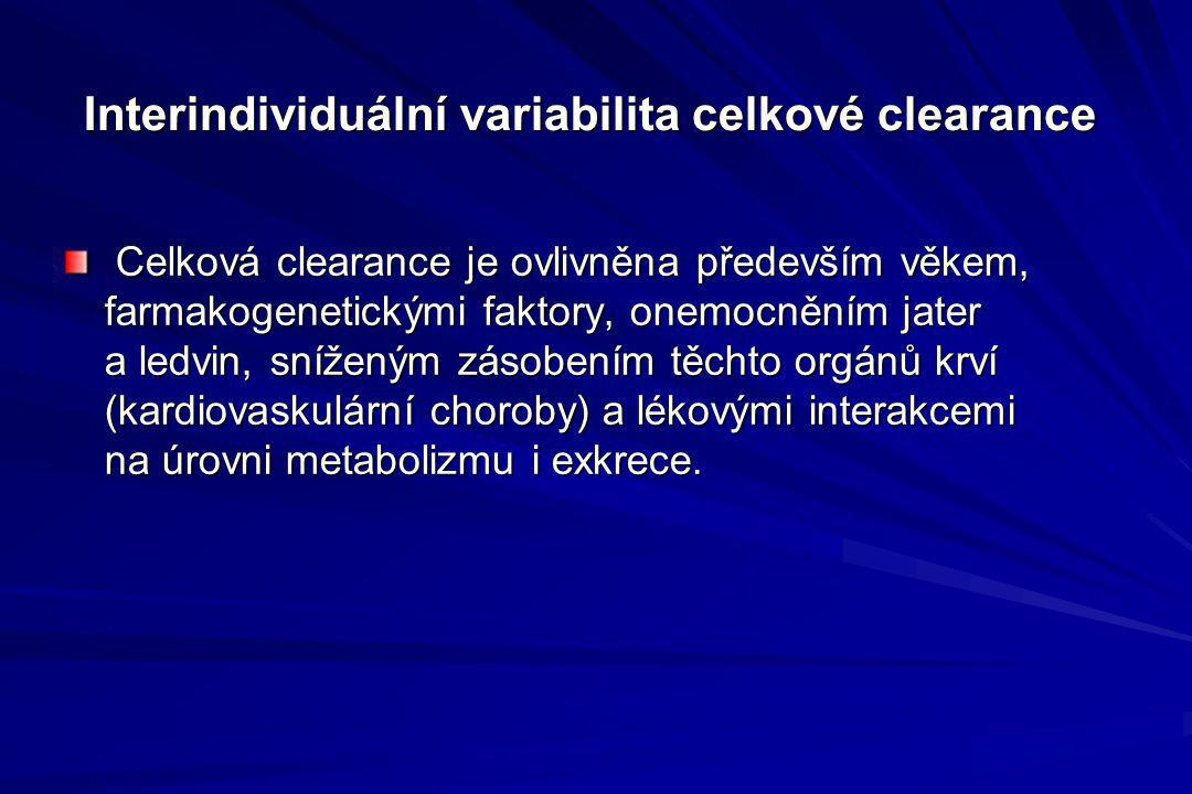 Interindividuální variabilita celkové clearance