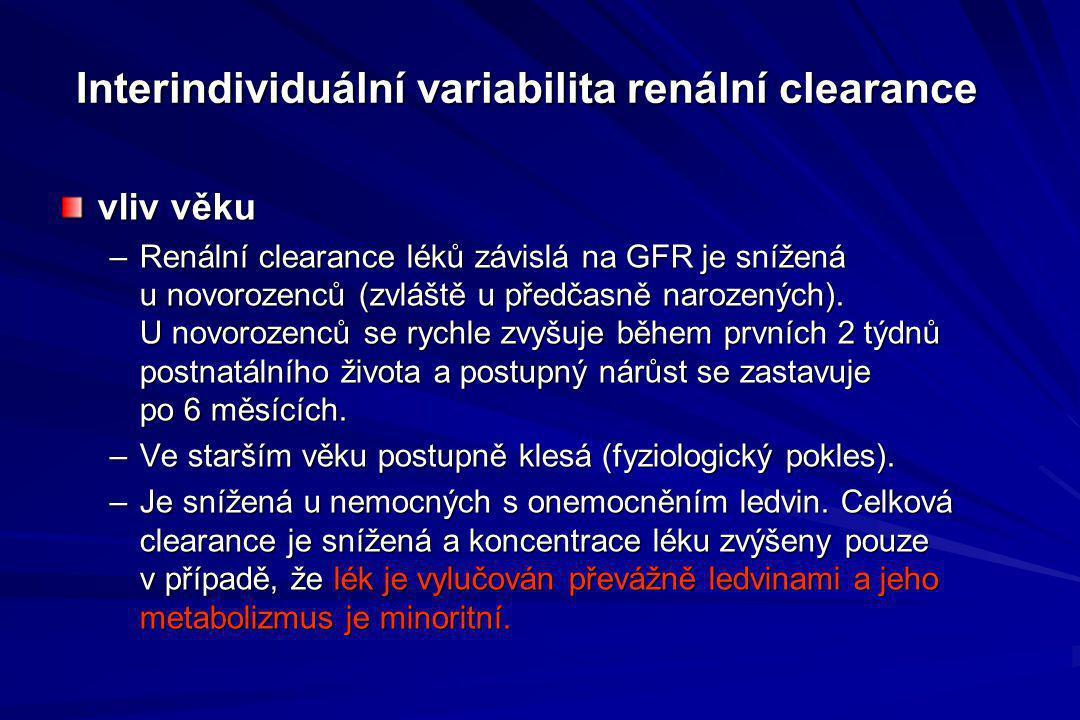 Interindividuální variabilita renální clearance