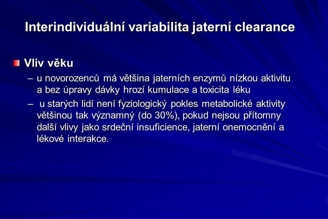 Interindividuální variabilita jaterní clearance