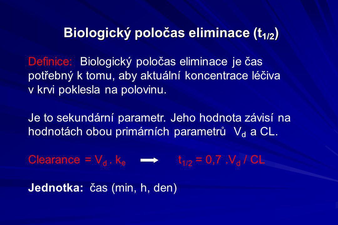 Biologický poločas eliminace (t1/2)