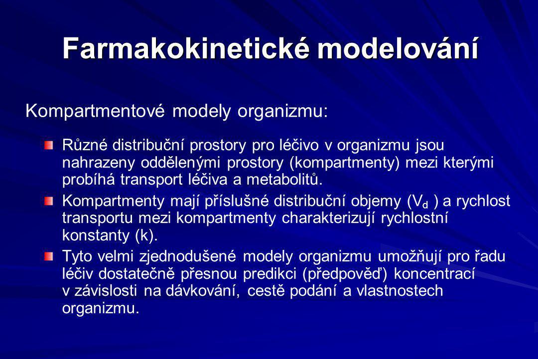 Farmakokinetické modelování