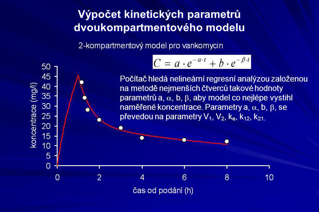Výpočet kinetických parametrů dvoukompartmentového modelu