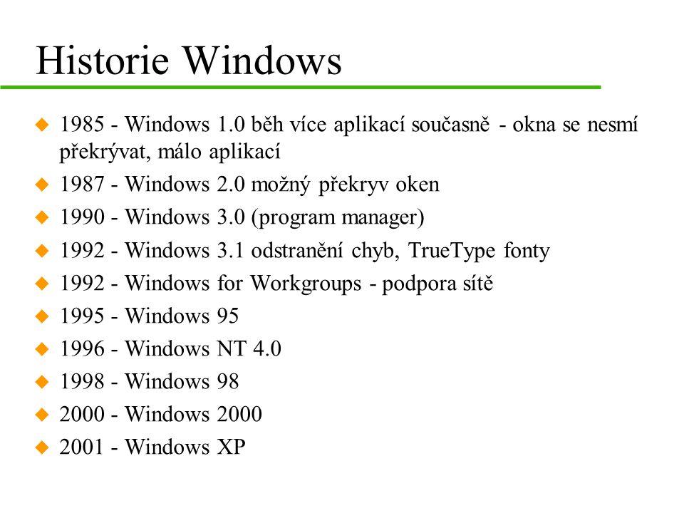 Historie Windows 1985 - Windows 1.0 běh více aplikací současně - okna se nesmí překrývat, málo aplikací.