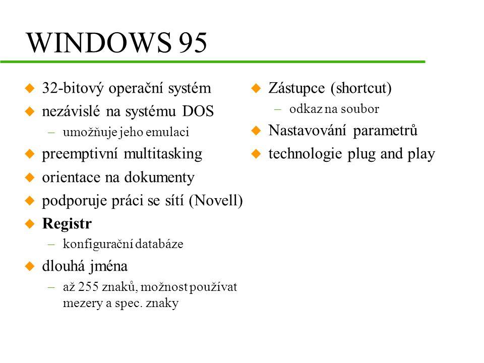 WINDOWS 95 32-bitový operační systém nezávislé na systému DOS