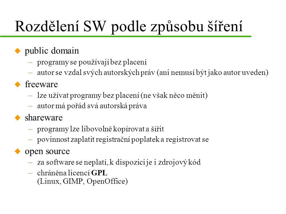 Rozdělení SW podle způsobu šíření