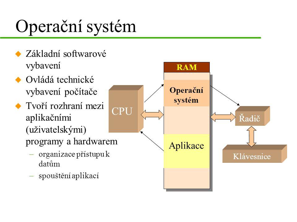 Operační systém CPU Základní softwarové vybavení
