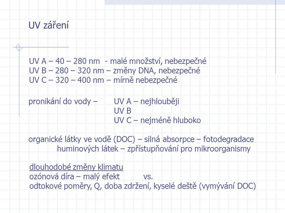 UV záření UV A – 40 – 280 nm - malé množství, nebezpečné