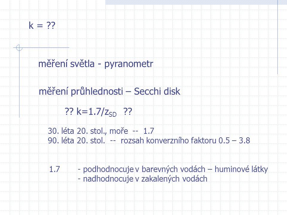 měření světla - pyranometr