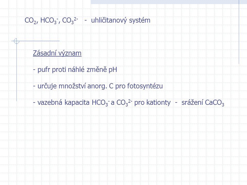 CO2, HCO3-, CO32- - uhličitanový systém