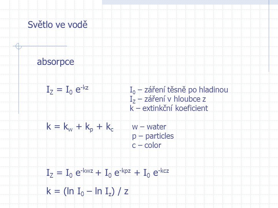 IZ = I0 e-kwz + I0 e-kpz + I0 e-kcz