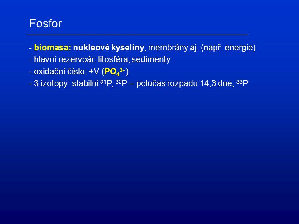 Fosfor - biomasa: nukleové kyseliny, membrány aj. (např. energie)