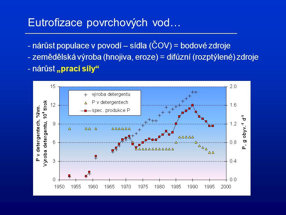 Eutrofizace povrchových vod…