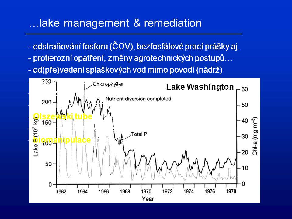 …lake management & remediation