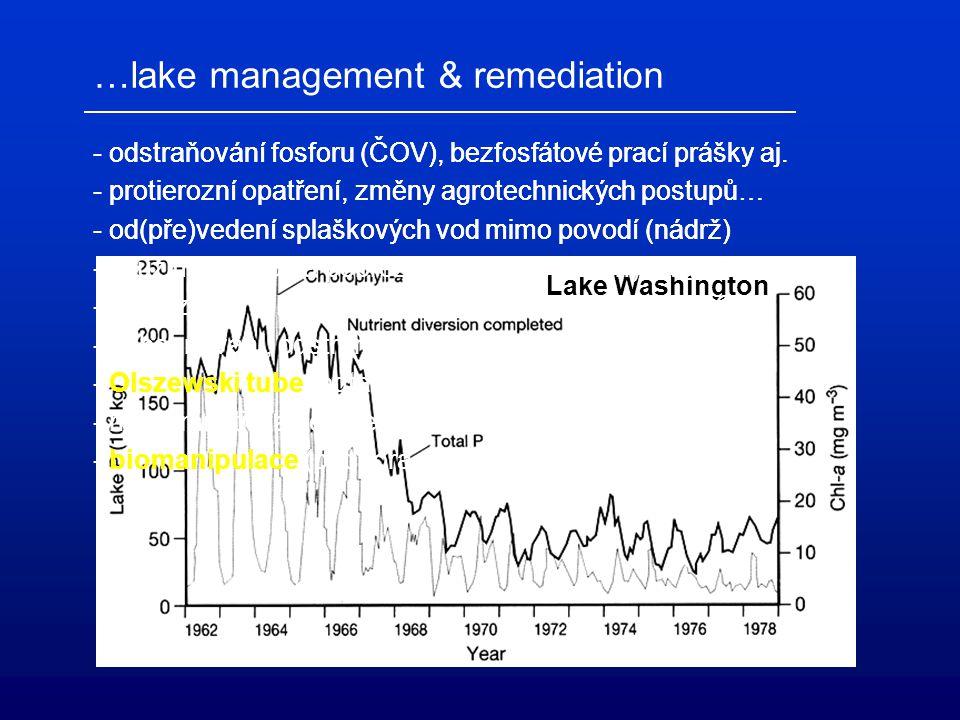 …lake management & remediation