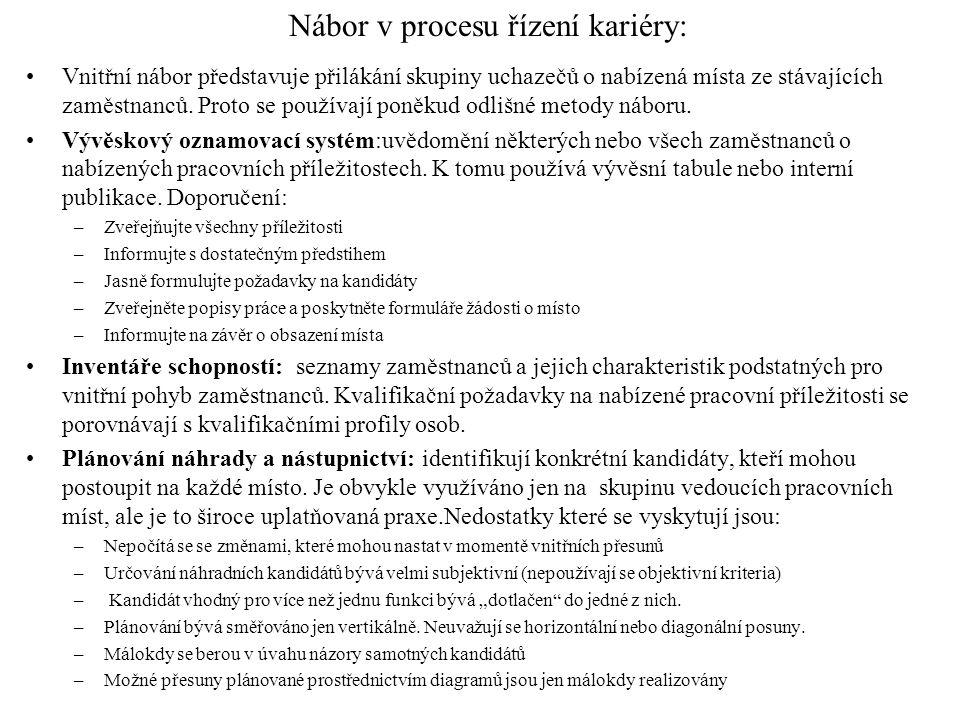 Nábor v procesu řízení kariéry: