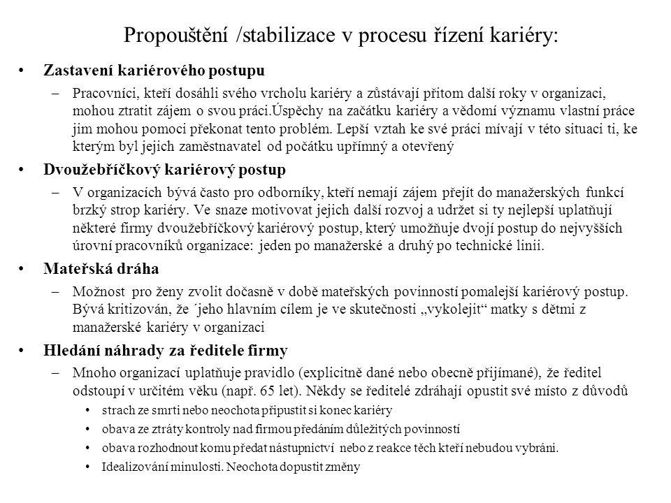 Propouštění /stabilizace v procesu řízení kariéry: