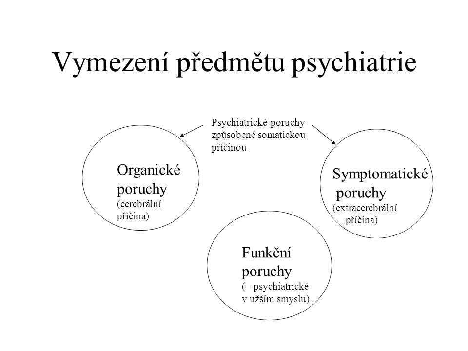 Vymezení předmětu psychiatrie