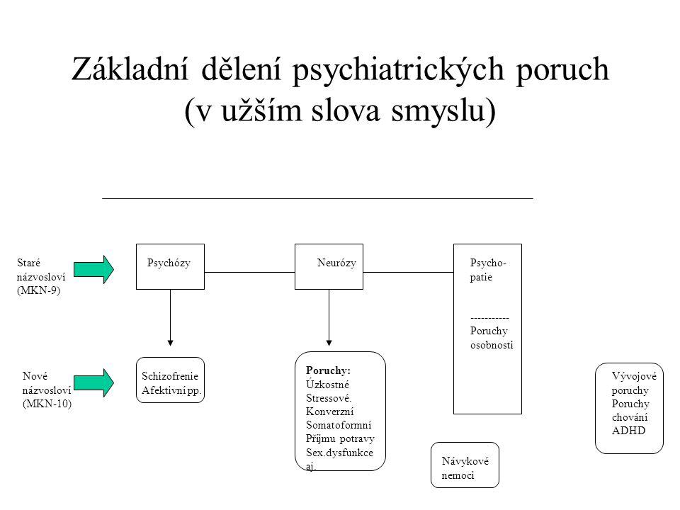 Základní dělení psychiatrických poruch (v užším slova smyslu)