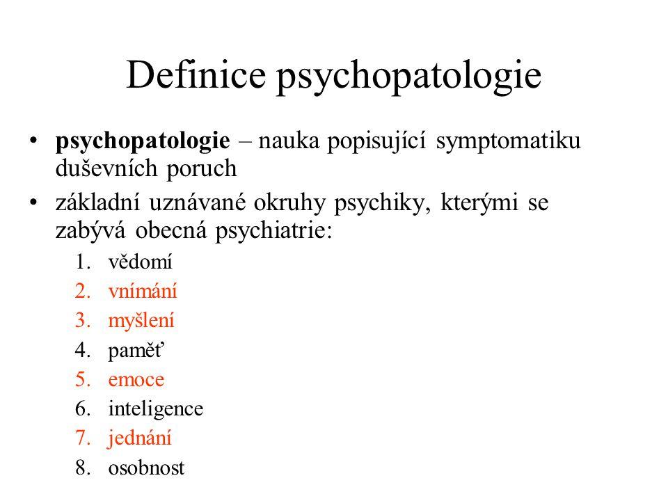 Definice psychopatologie