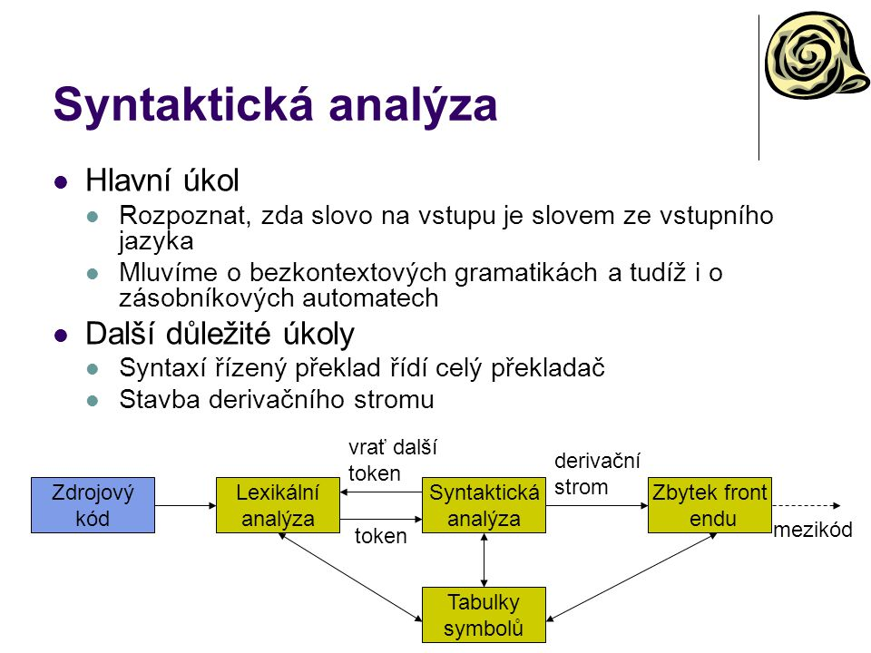 Syntaktická analýza Hlavní úkol Další důležité úkoly