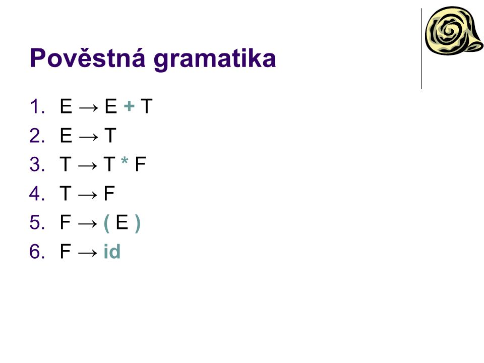 Pověstná gramatika E → E + T E → T T → T * F T → F F → ( E ) F → id