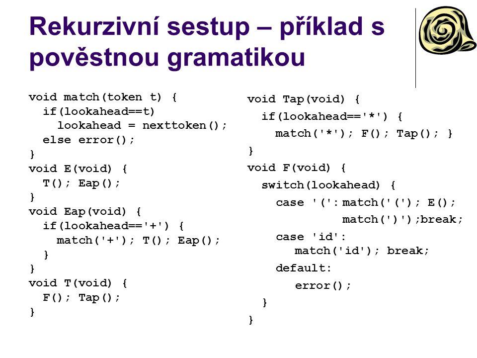 Rekurzivní sestup – příklad s pověstnou gramatikou
