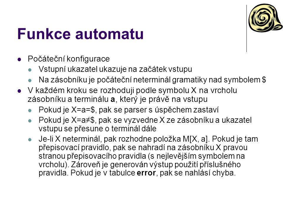 Funkce automatu Počáteční konfigurace