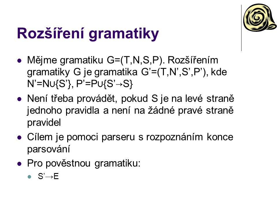 Rozšíření gramatiky Mějme gramatiku G=(T,N,S,P). Rozšířením gramatiky G je gramatika G'=(T,N',S',P'), kde N'=N∪{S'}, P'=P∪{S'→S}