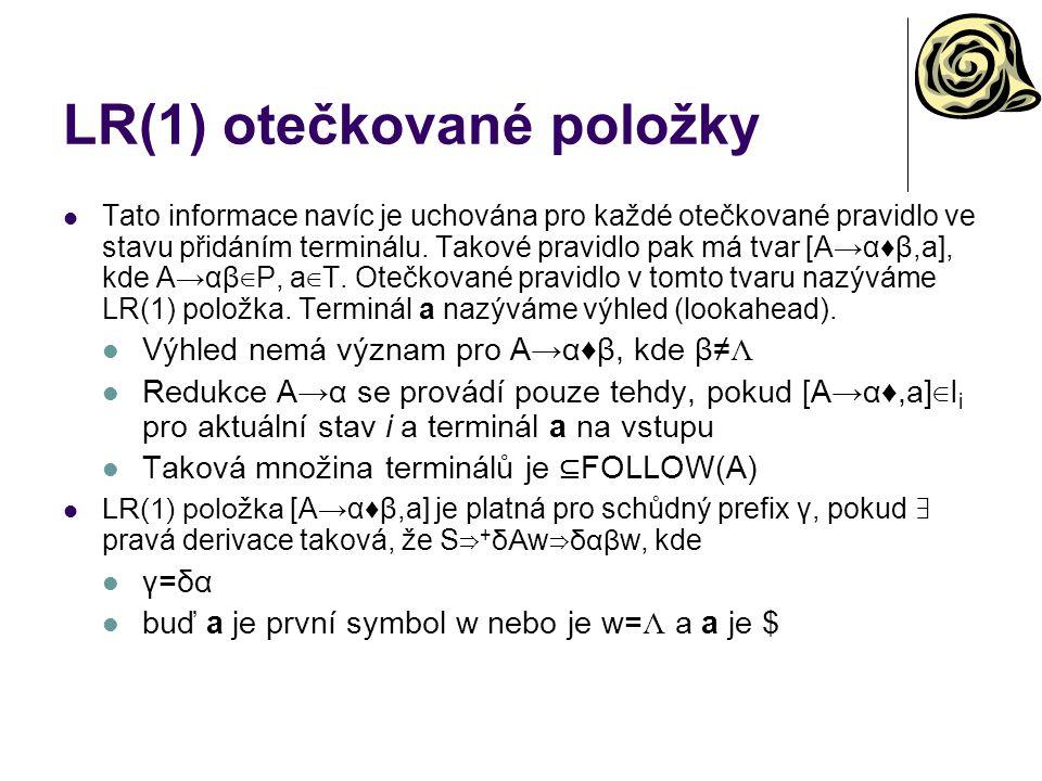 LR(1) otečkované položky