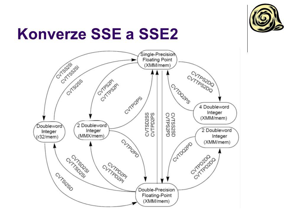 Konverze SSE a SSE2