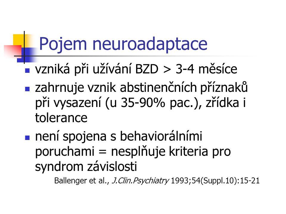 Pojem neuroadaptace vzniká při užívání BZD > 3-4 měsíce