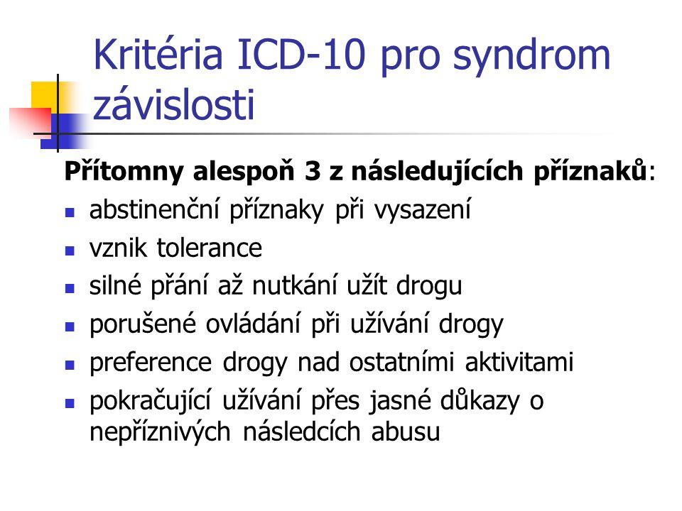 Kritéria ICD-10 pro syndrom závislosti