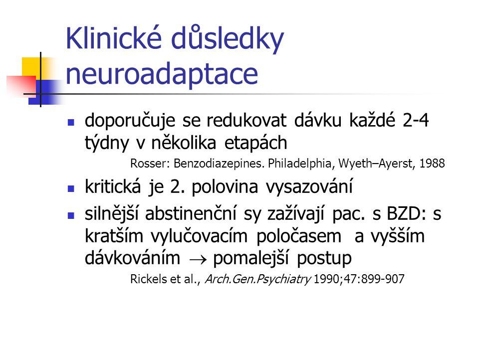 Klinické důsledky neuroadaptace