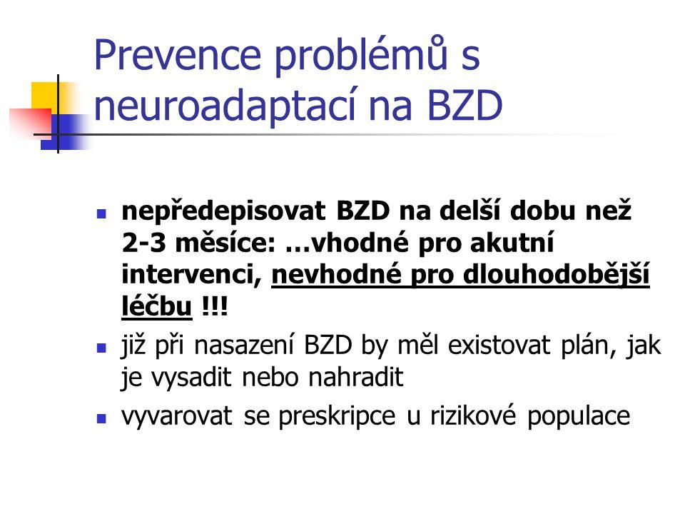 Prevence problémů s neuroadaptací na BZD