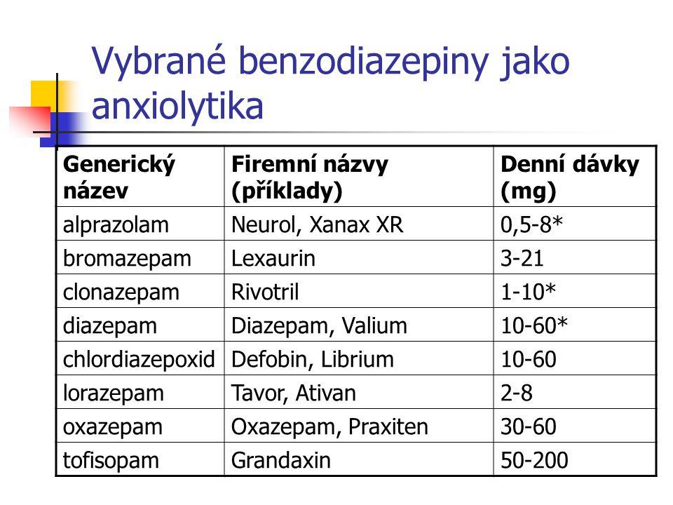 Vybrané benzodiazepiny jako anxiolytika