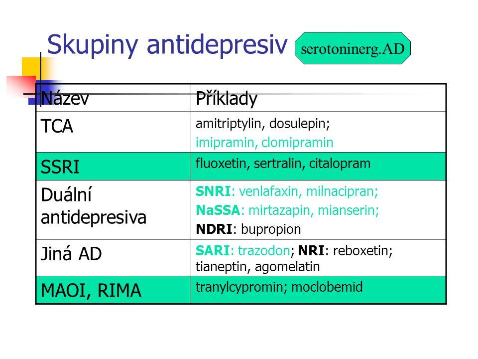 Skupiny antidepresiv Název Příklady TCA SSRI Duální antidepresiva