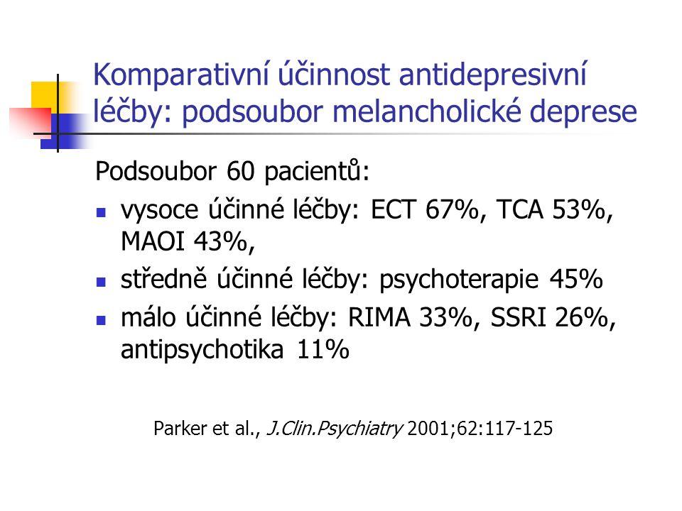 Komparativní účinnost antidepresivní léčby: podsoubor melancholické deprese