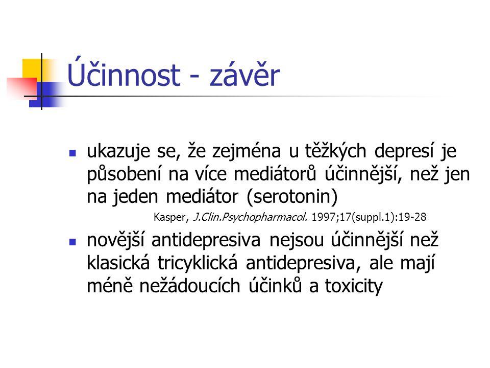 Účinnost - závěr ukazuje se, že zejména u těžkých depresí je působení na více mediátorů účinnější, než jen na jeden mediátor (serotonin)