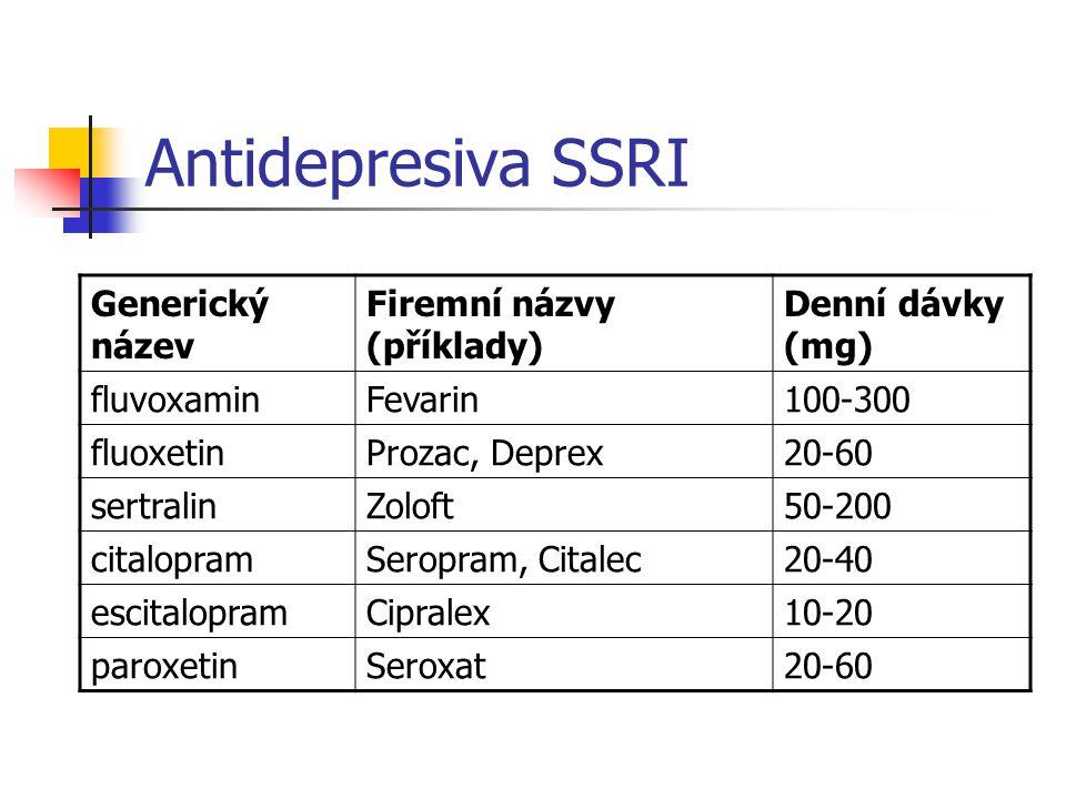 Antidepresiva SSRI Generický název Firemní názvy (příklady)