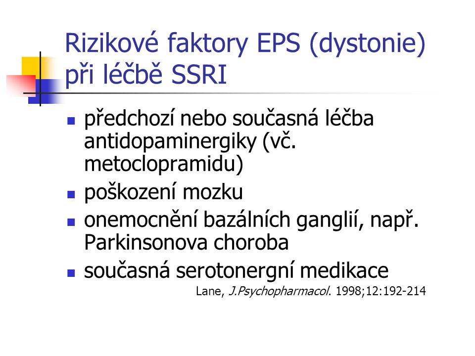 Rizikové faktory EPS (dystonie) při léčbě SSRI