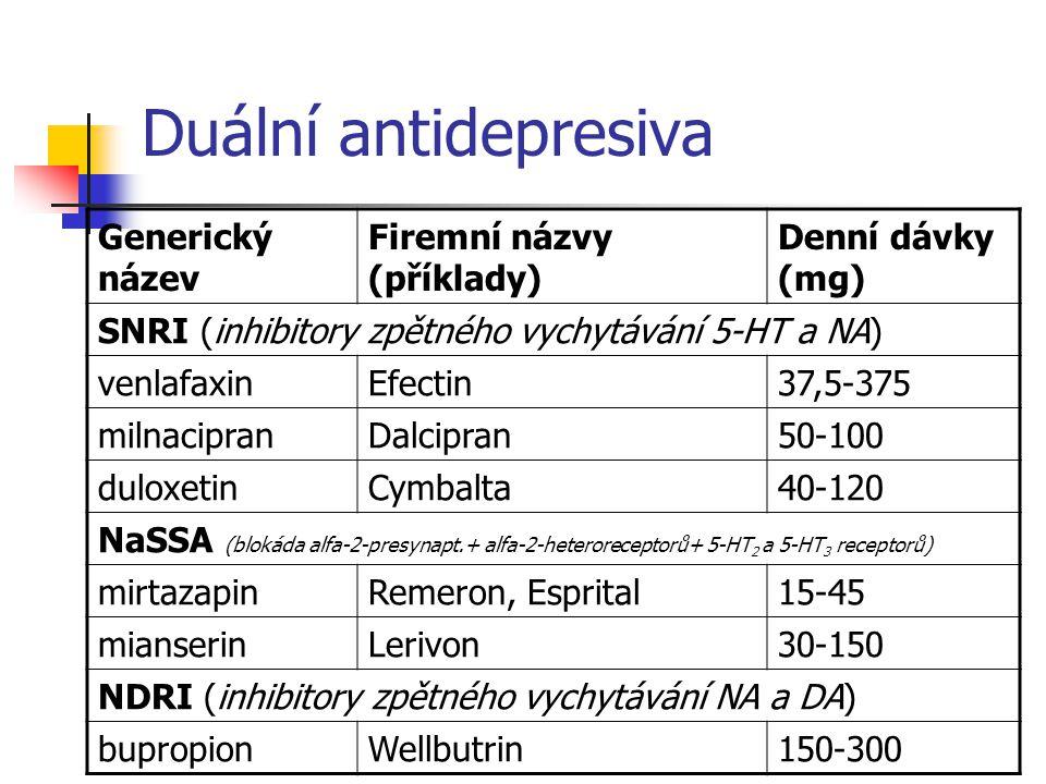 Duální antidepresiva Generický název Firemní názvy (příklady)