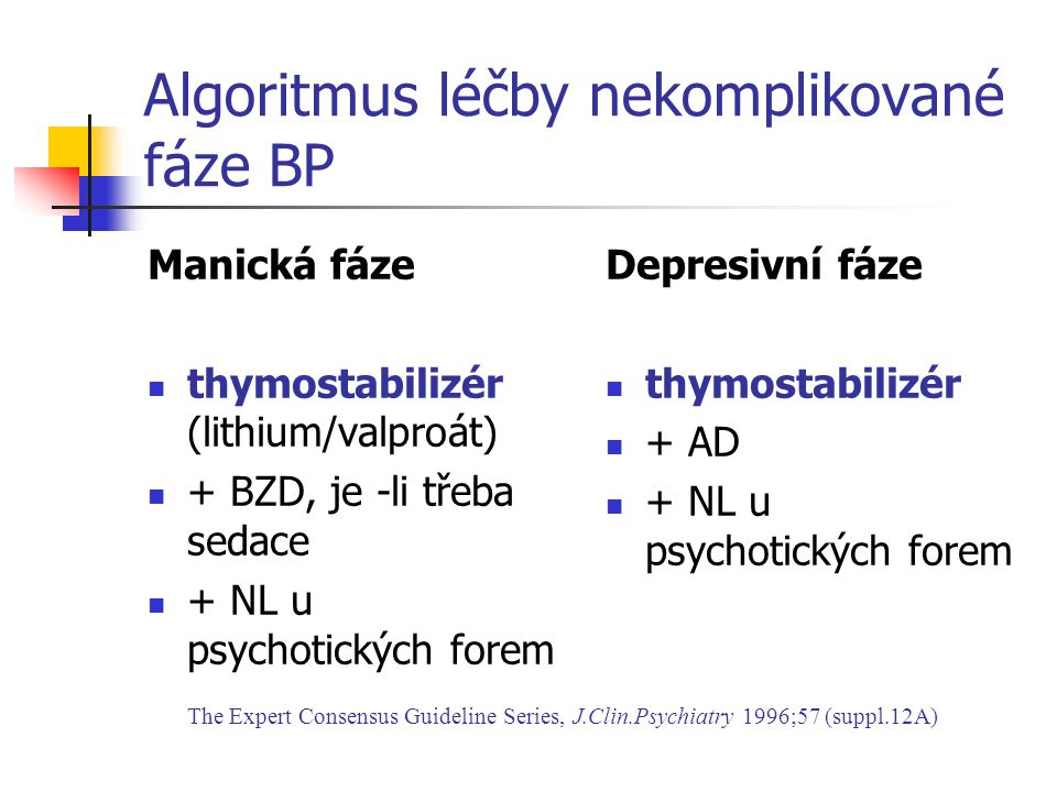 Algoritmus léčby nekomplikované fáze BP