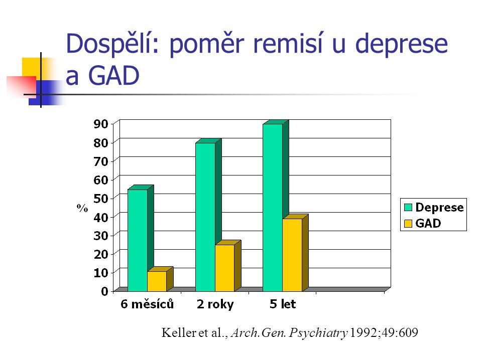 Dospělí: poměr remisí u deprese a GAD