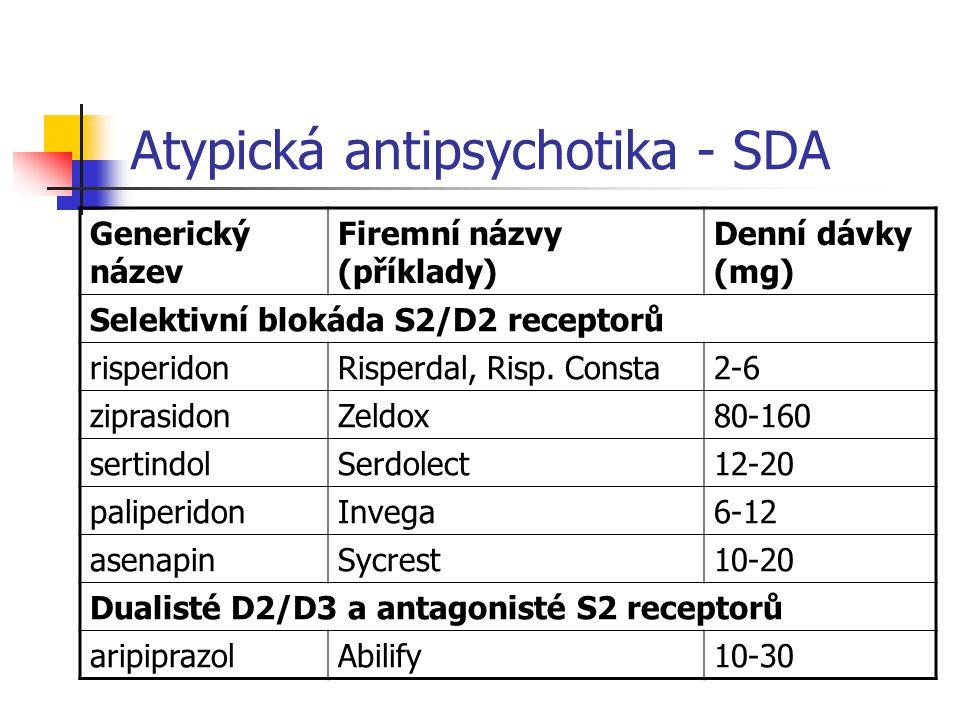 Atypická antipsychotika - SDA