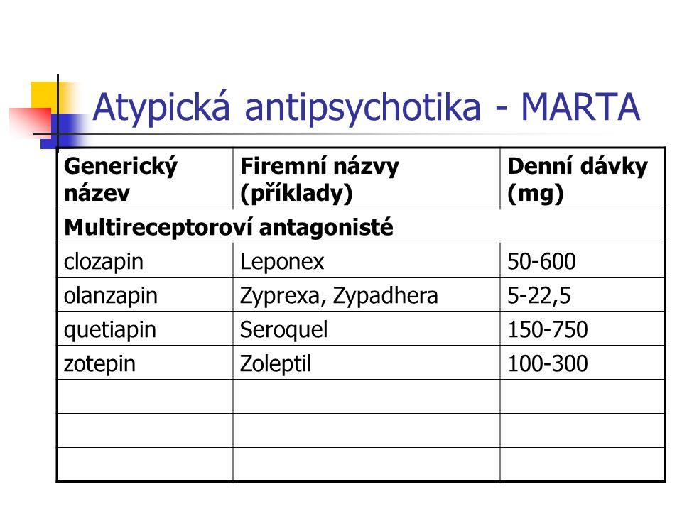 Atypická antipsychotika - MARTA