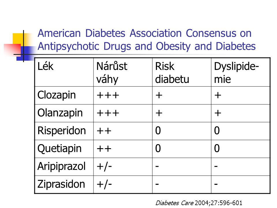 American Diabetes Association Consensus on Antipsychotic Drugs and Obesity and Diabetes