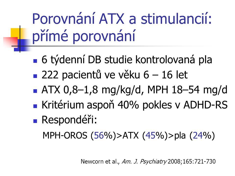 Porovnání ATX a stimulancií: přímé porovnání